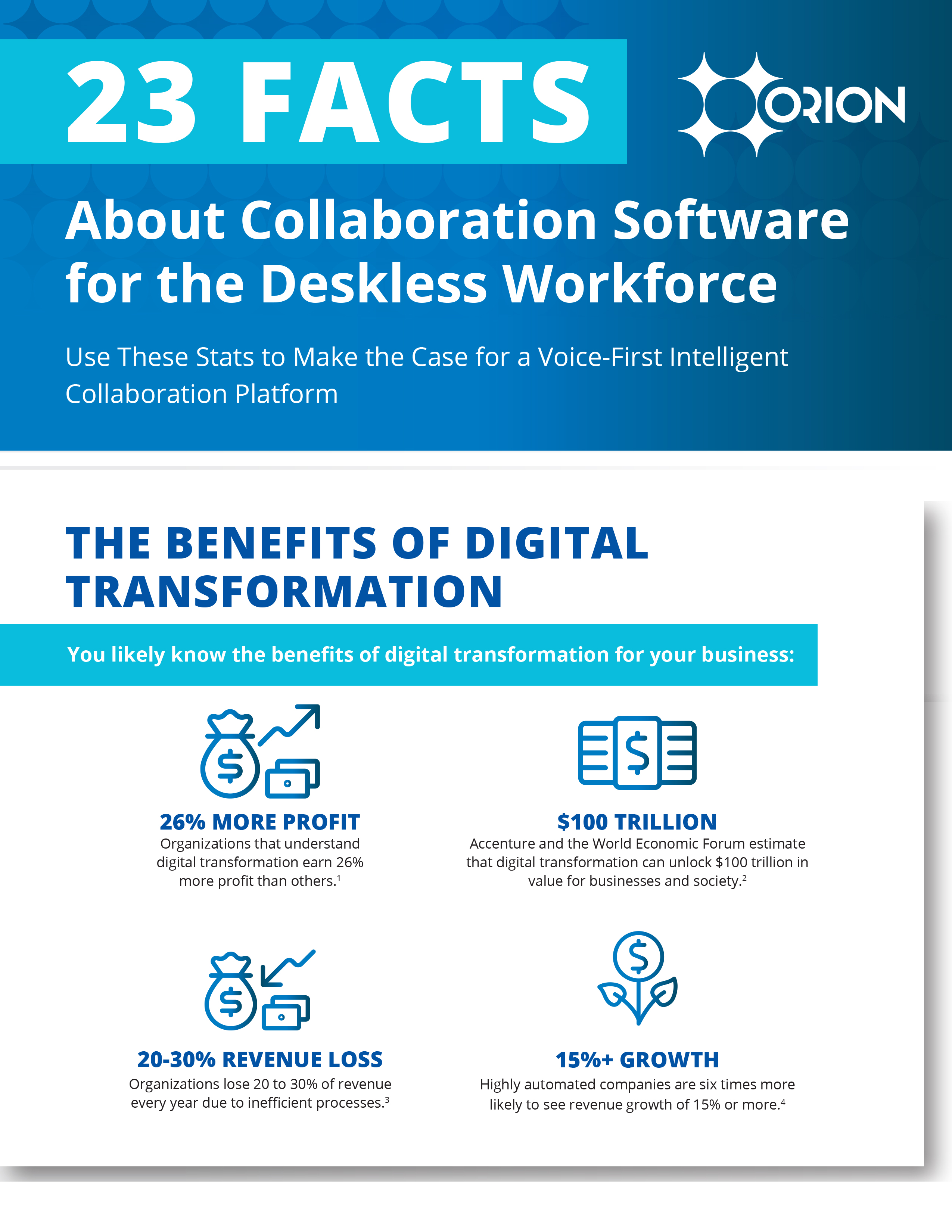 Cover-Infographic_23-Facts-About_Deskless-Collaboration_Orion-Labs